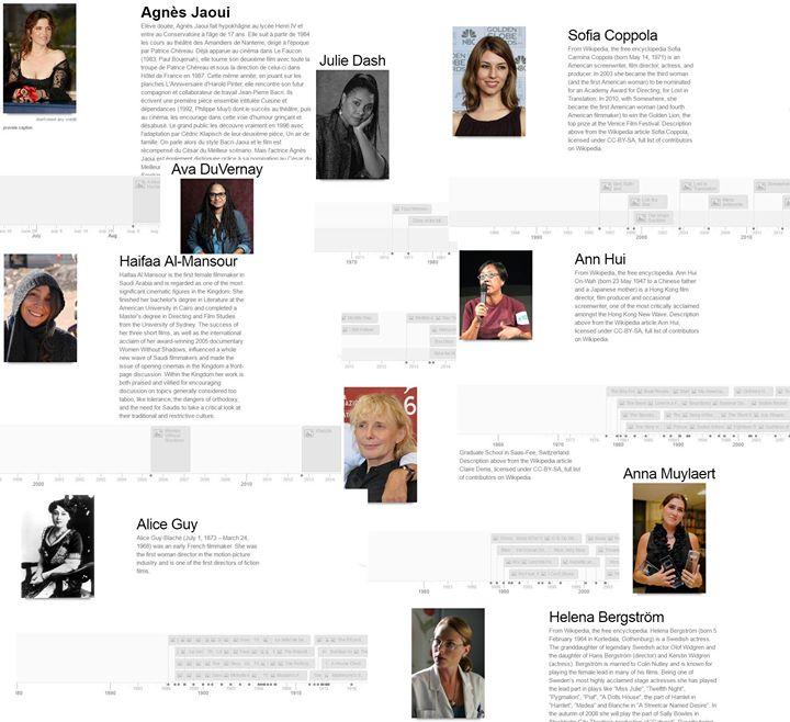 Solstice/Full Moon #DirectedbyWomen Timeline Hack-a-thon